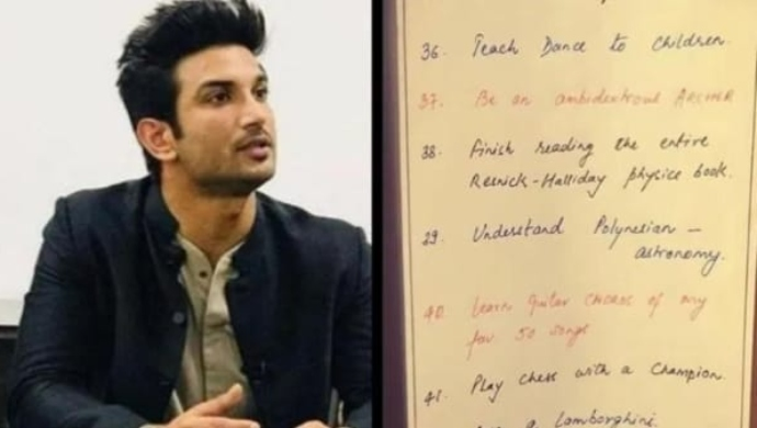 SSR Case: Actor's Secret Diary Shows His Involvement In Innsaei Ventures